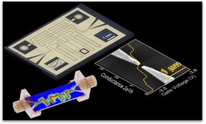 Quantum Point Contact coupled to planar microwave cavity
